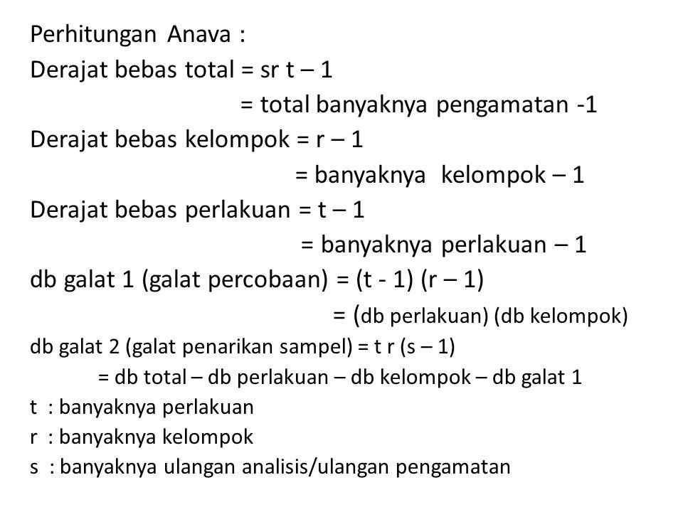 Derajat bebas total = sr t – 1 = total banyaknya pengamatan -1
