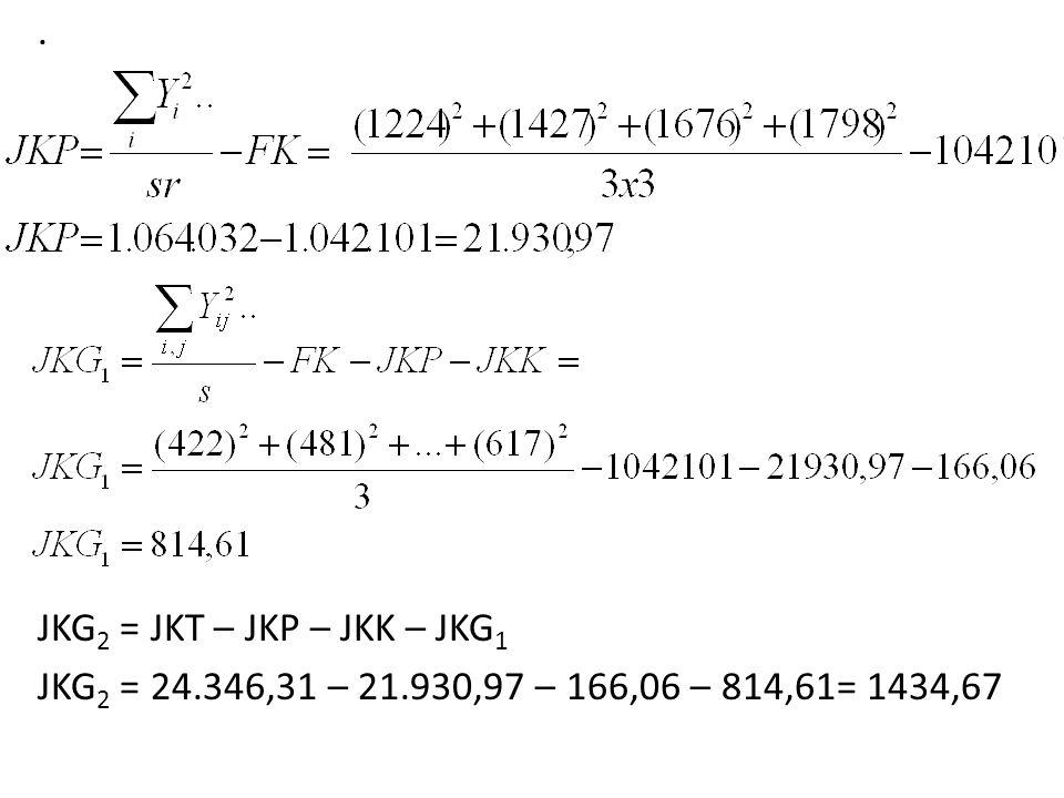 JKG2 = JKT – JKP – JKK – JKG1 JKG2 = 24. 346,31 – 21