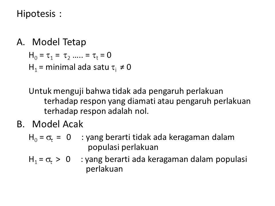 Hipotesis : Model Tetap Model Acak H0 = 1 = 2 ….. = t = 0