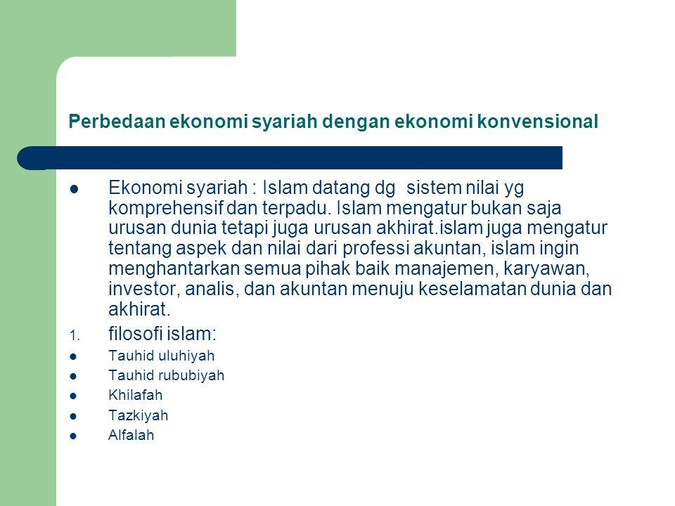 Perbedaan ekonomi syariah dengan ekonomi konvensional