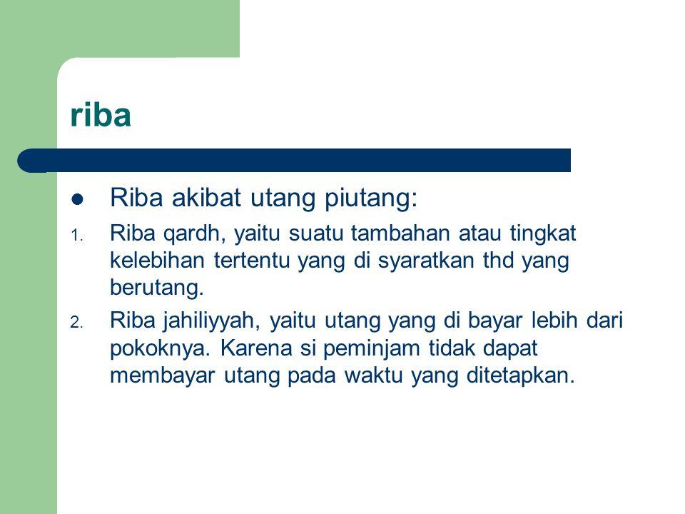 riba Riba akibat utang piutang: