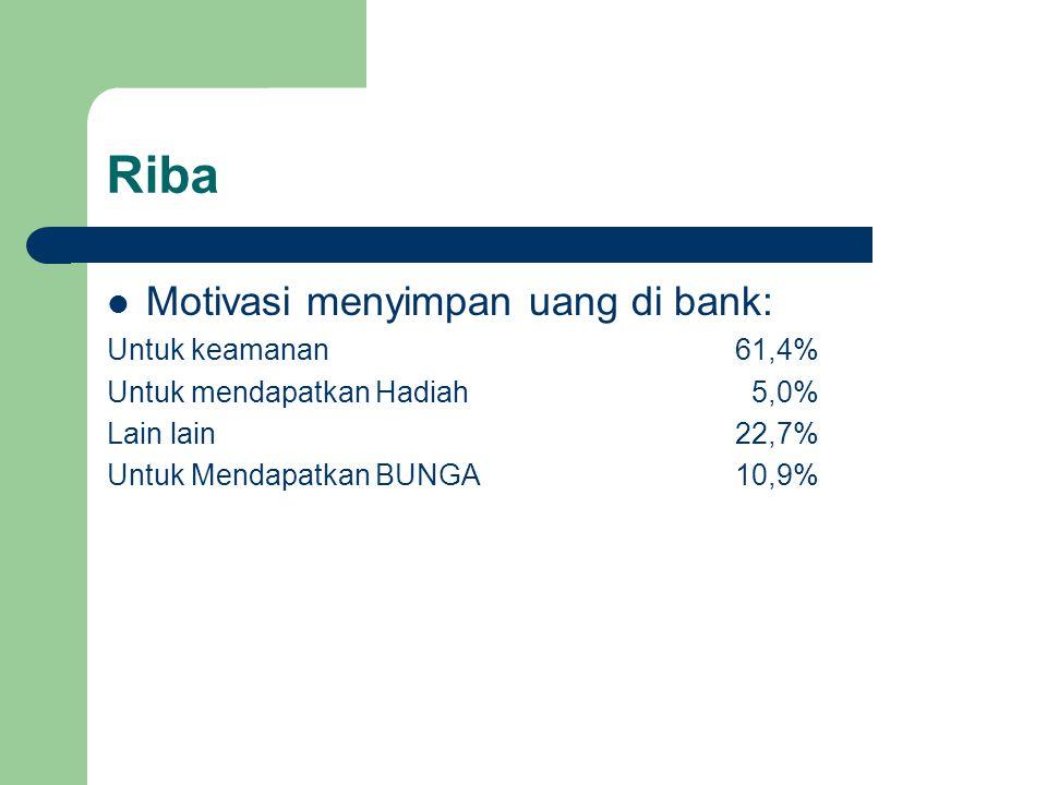 Riba Motivasi menyimpan uang di bank: Untuk keamanan 61,4%