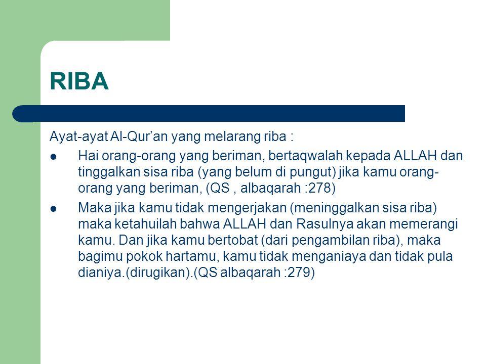 RIBA Ayat-ayat Al-Qur'an yang melarang riba :