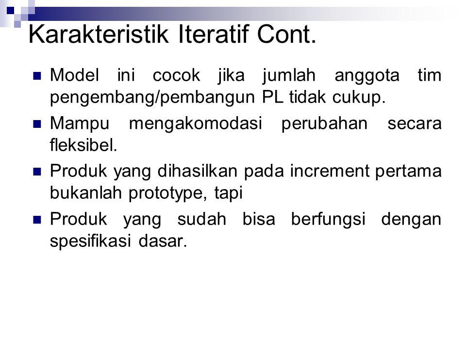 Karakteristik Iteratif Cont.