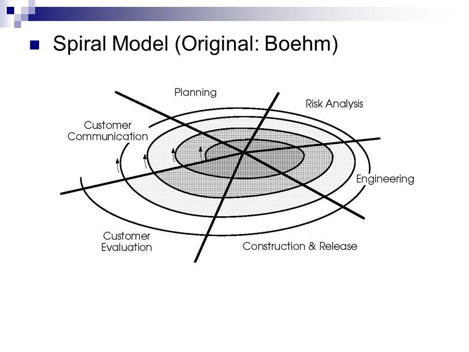 Spiral Model (Original: Boehm)