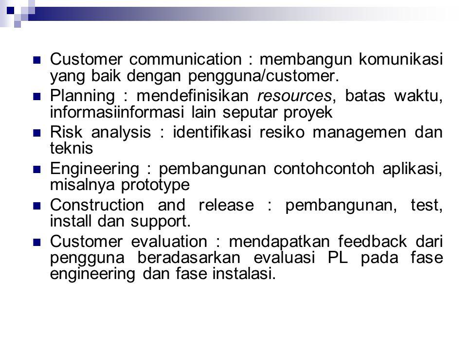 Customer communication : membangun komunikasi yang baik dengan pengguna/customer.