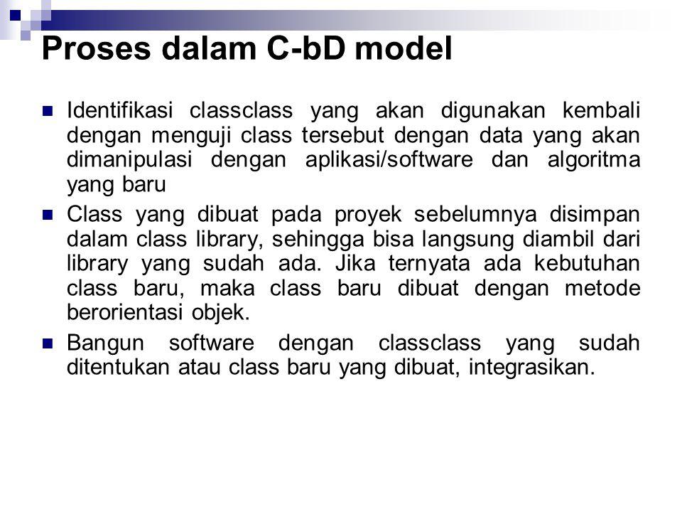 Proses dalam C-bD model