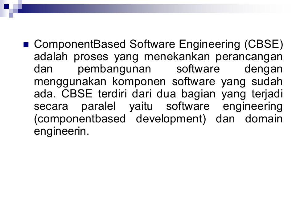 ComponentBased Software Engineering (CBSE) adalah proses yang menekankan perancangan dan pembangunan software dengan menggunakan komponen software yang sudah ada.