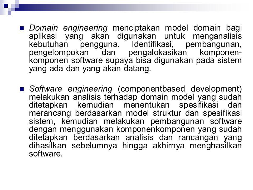 Domain engineering menciptakan model domain bagi aplikasi yang akan digunakan untuk menganalisis kebutuhan pengguna. Identifikasi, pembangunan, pengelompokan dan pengalokasikan komponenkomponen software supaya bisa digunakan pada sistem yang ada dan yang akan datang.