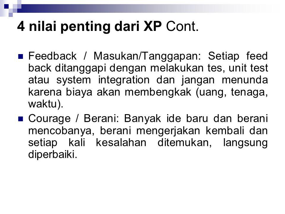 4 nilai penting dari XP Cont.