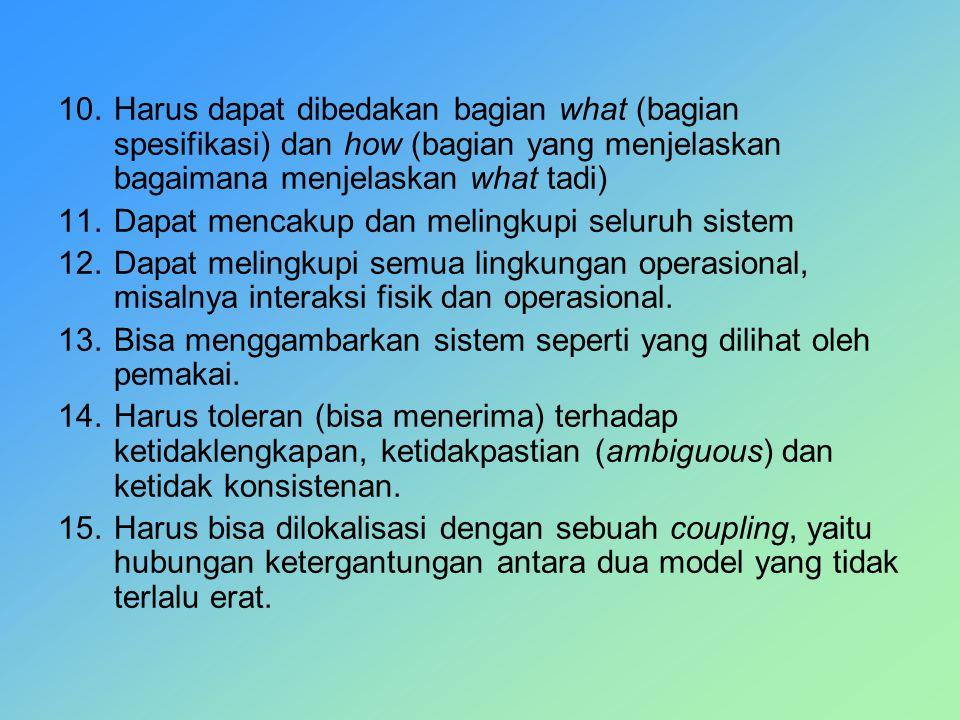 Harus dapat dibedakan bagian what (bagian spesifikasi) dan how (bagian yang menjelaskan bagaimana menjelaskan what tadi)
