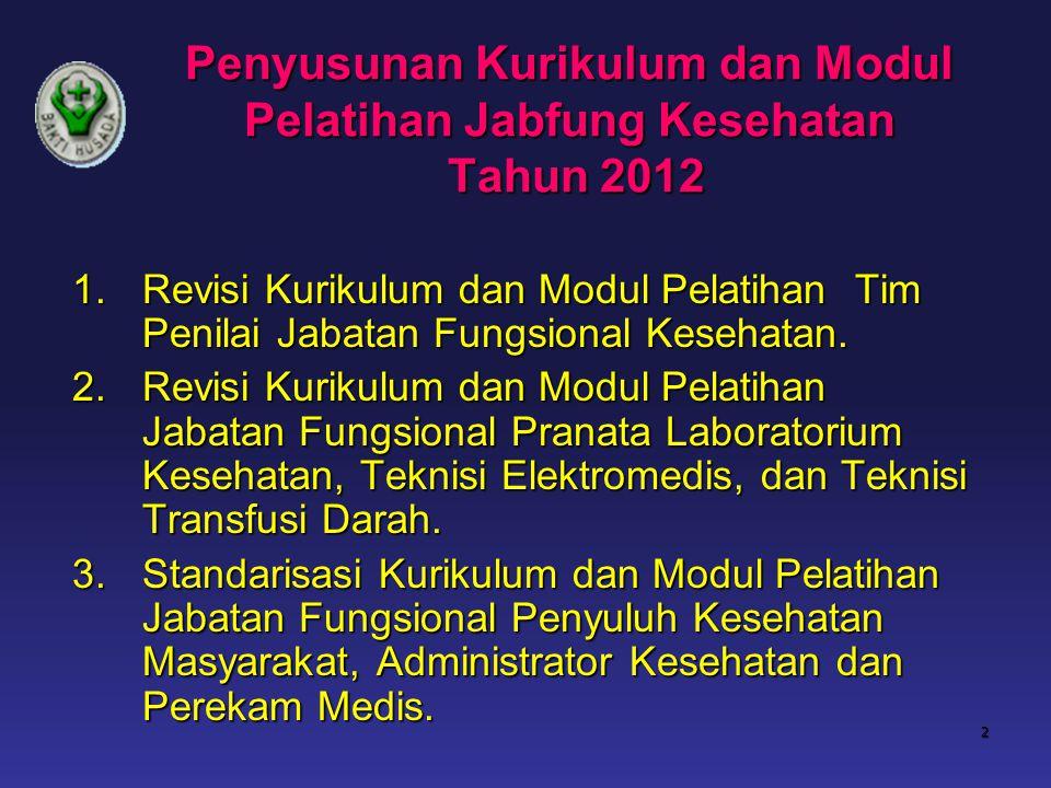 Penyusunan Kurikulum dan Modul Pelatihan Jabfung Kesehatan Tahun 2012