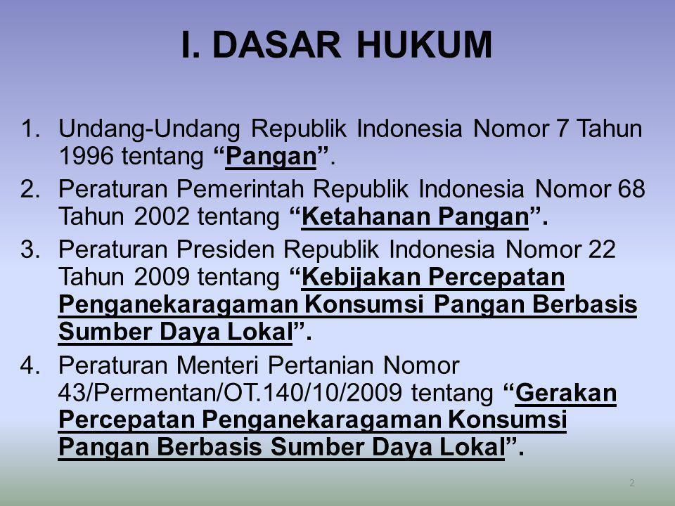 I. DASAR HUKUM Undang-Undang Republik Indonesia Nomor 7 Tahun 1996 tentang Pangan .