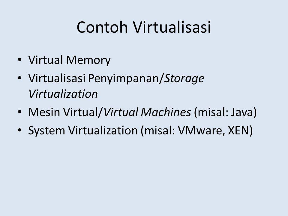 Contoh Virtualisasi Virtual Memory