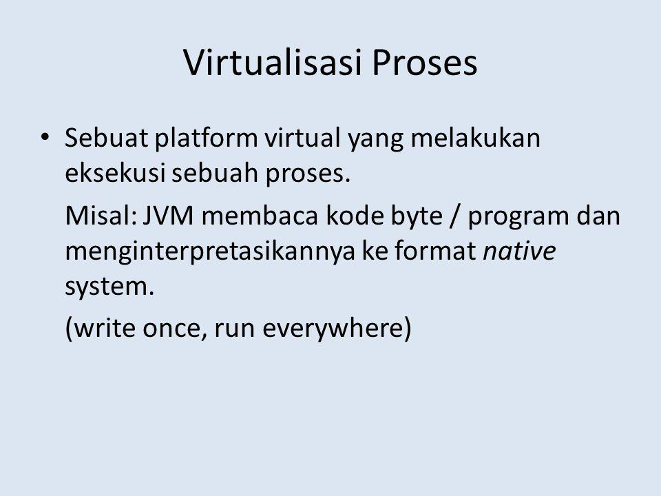 Virtualisasi Proses Sebuat platform virtual yang melakukan eksekusi sebuah proses.