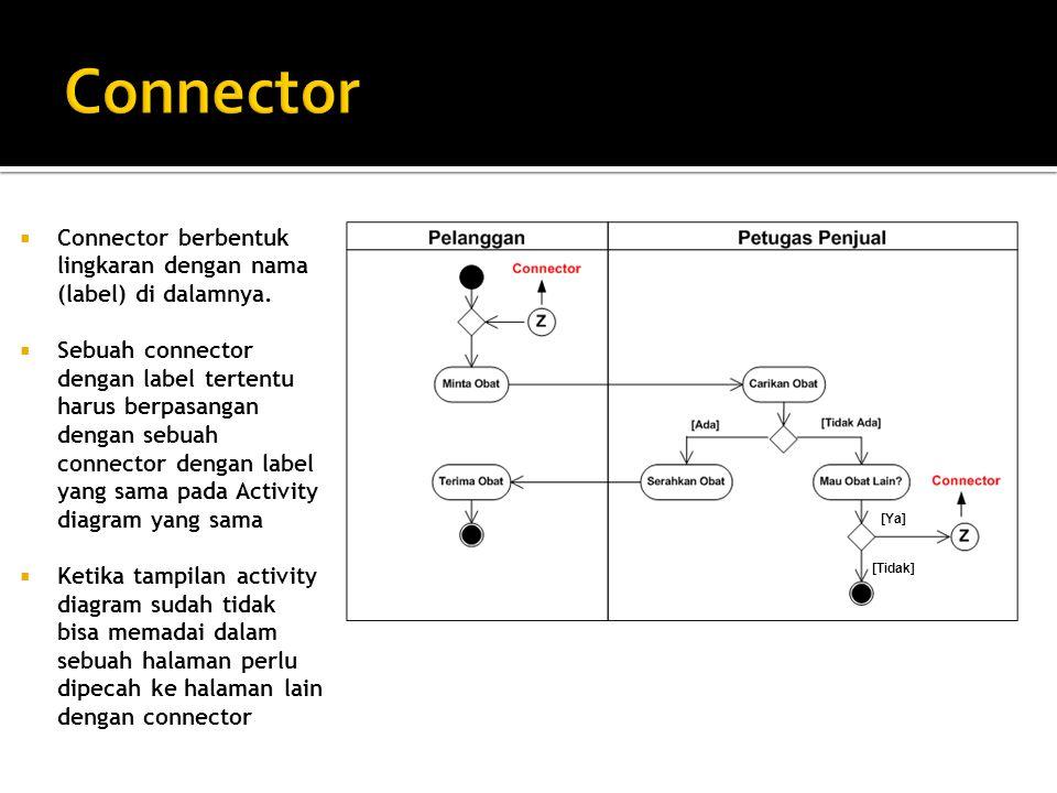 Connector Connector berbentuk lingkaran dengan nama (label) di dalamnya.