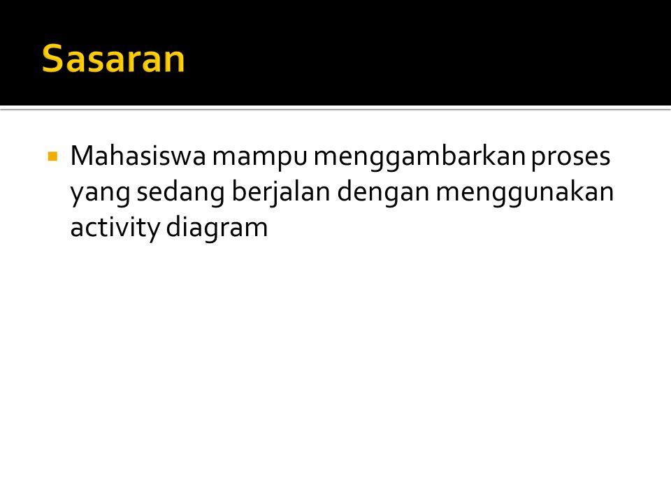 Sasaran Mahasiswa mampu menggambarkan proses yang sedang berjalan dengan menggunakan activity diagram.