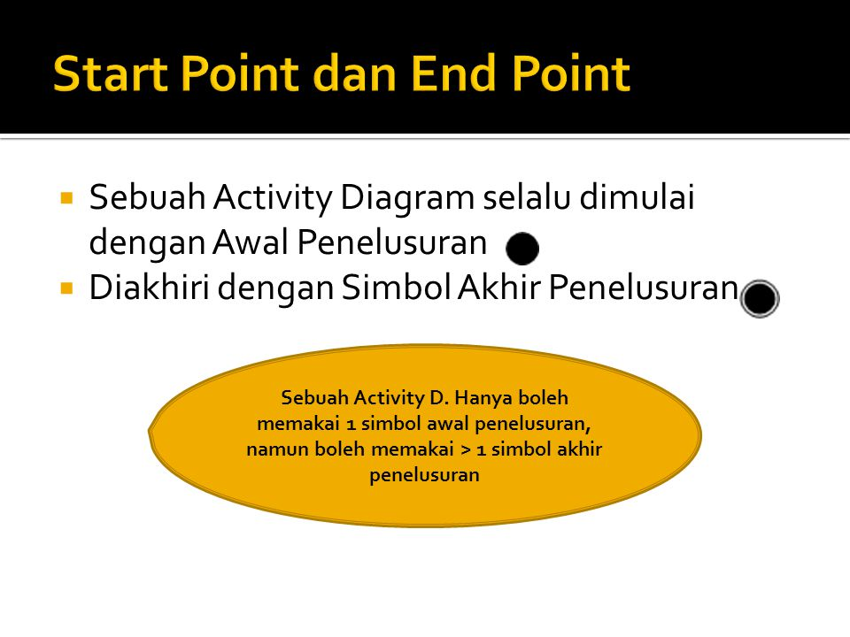 Start Point dan End Point