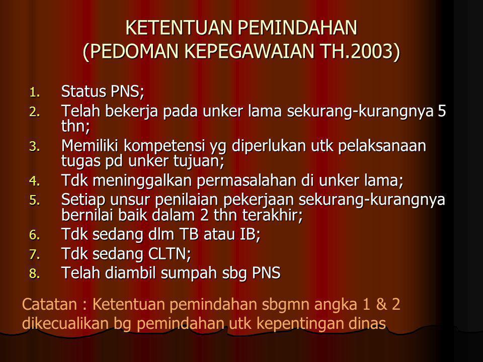 KETENTUAN PEMINDAHAN (PEDOMAN KEPEGAWAIAN TH.2003)