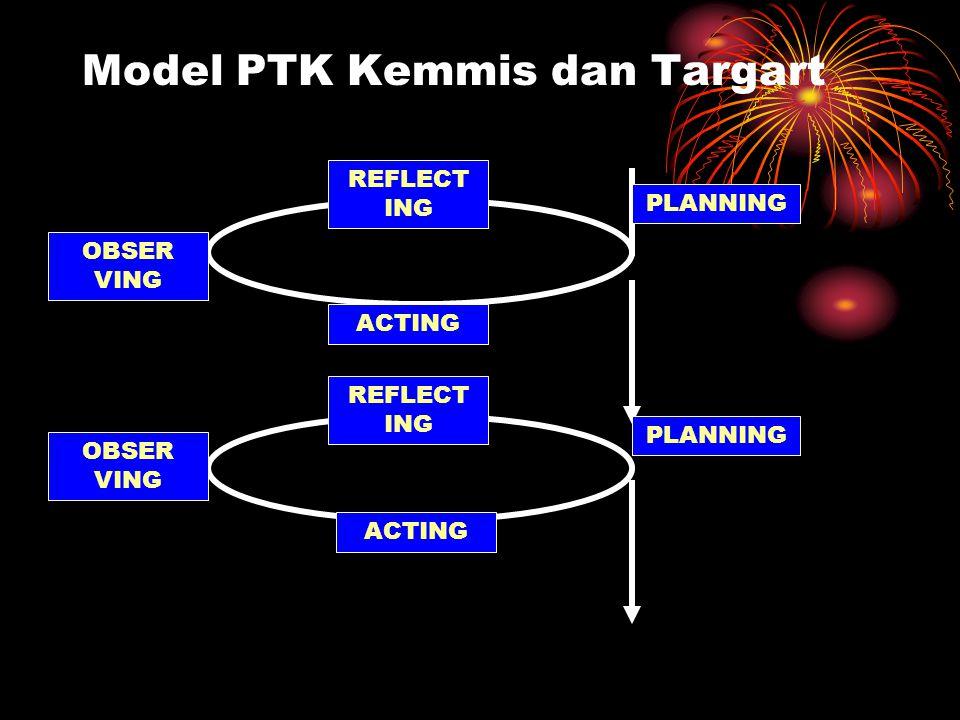 Model PTK Kemmis dan Targart