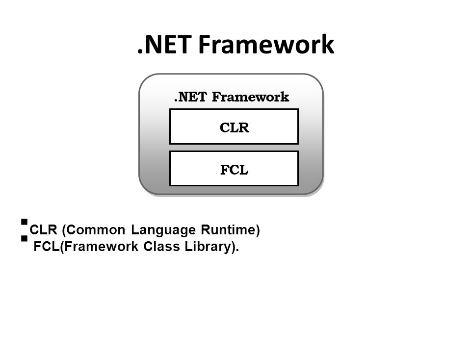 .NET Framework CLR (Common Language Runtime)