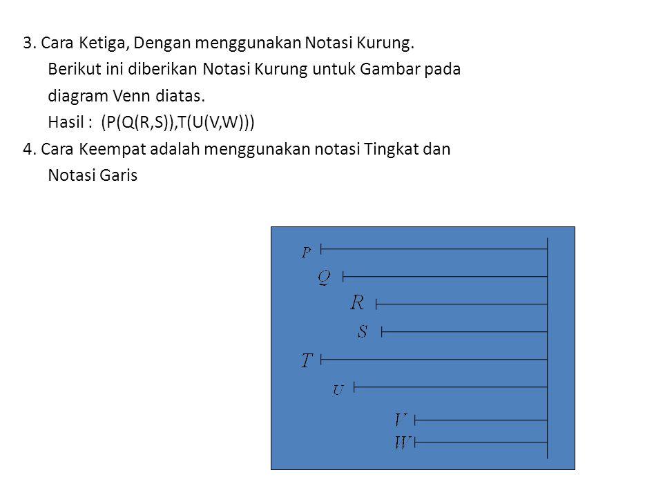3. Cara Ketiga, Dengan menggunakan Notasi Kurung.