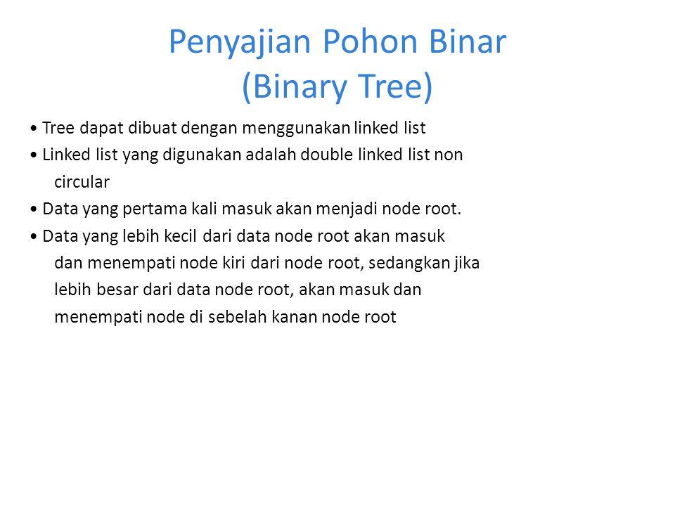 Penyajian Pohon Binar (Binary Tree)