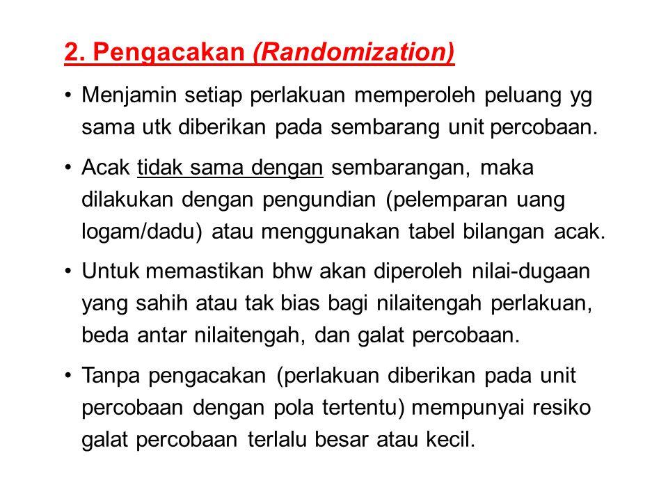 2. Pengacakan (Randomization)