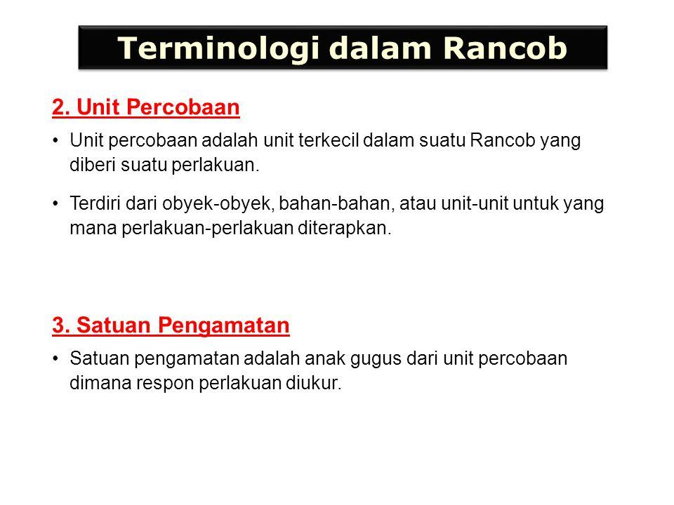 Terminologi dalam Rancob