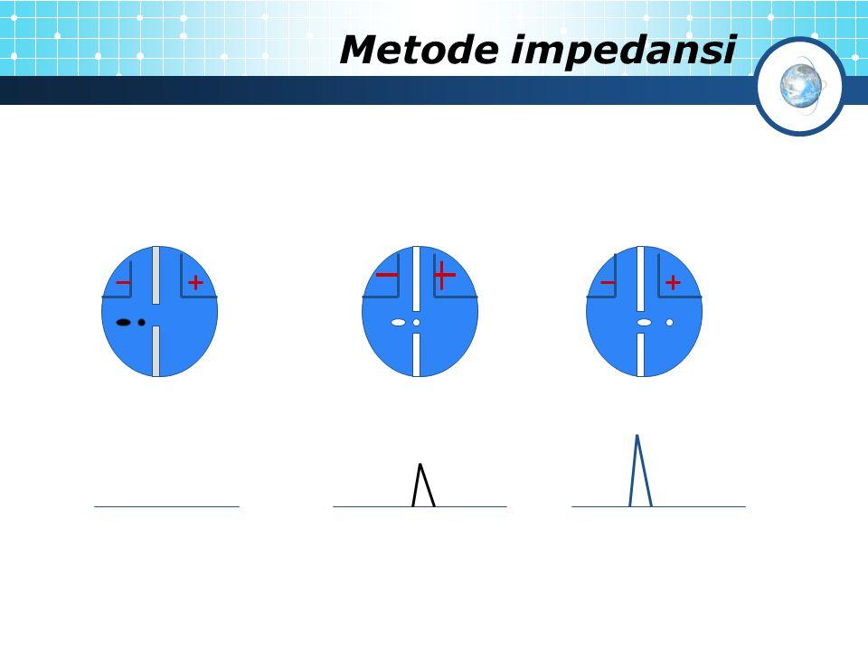 Metode impedansi