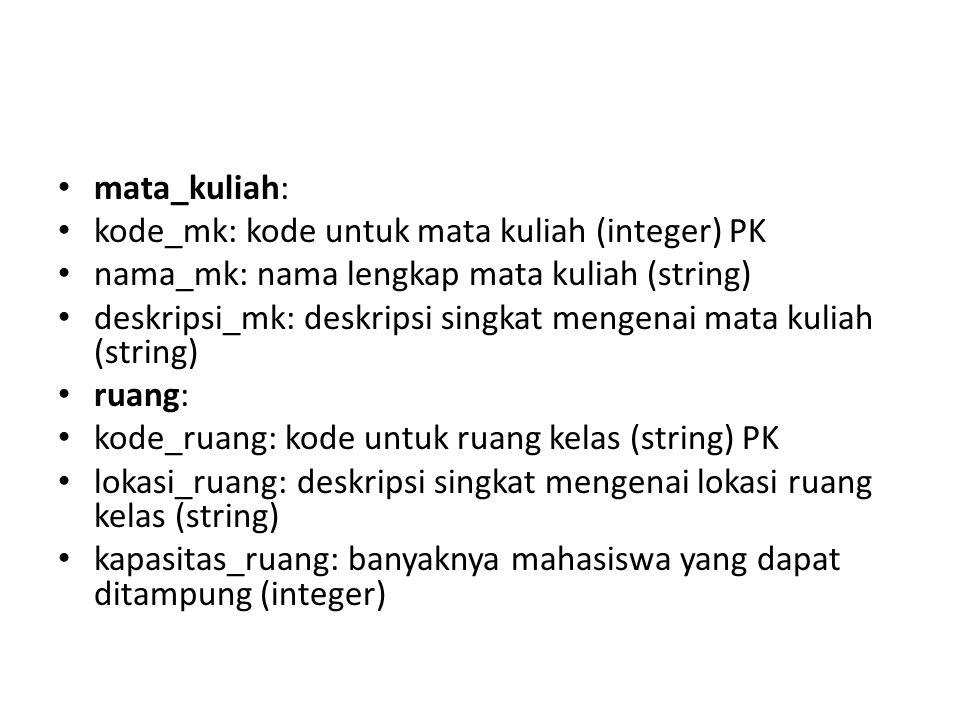 mata_kuliah: kode_mk: kode untuk mata kuliah (integer) PK. nama_mk: nama lengkap mata kuliah (string)