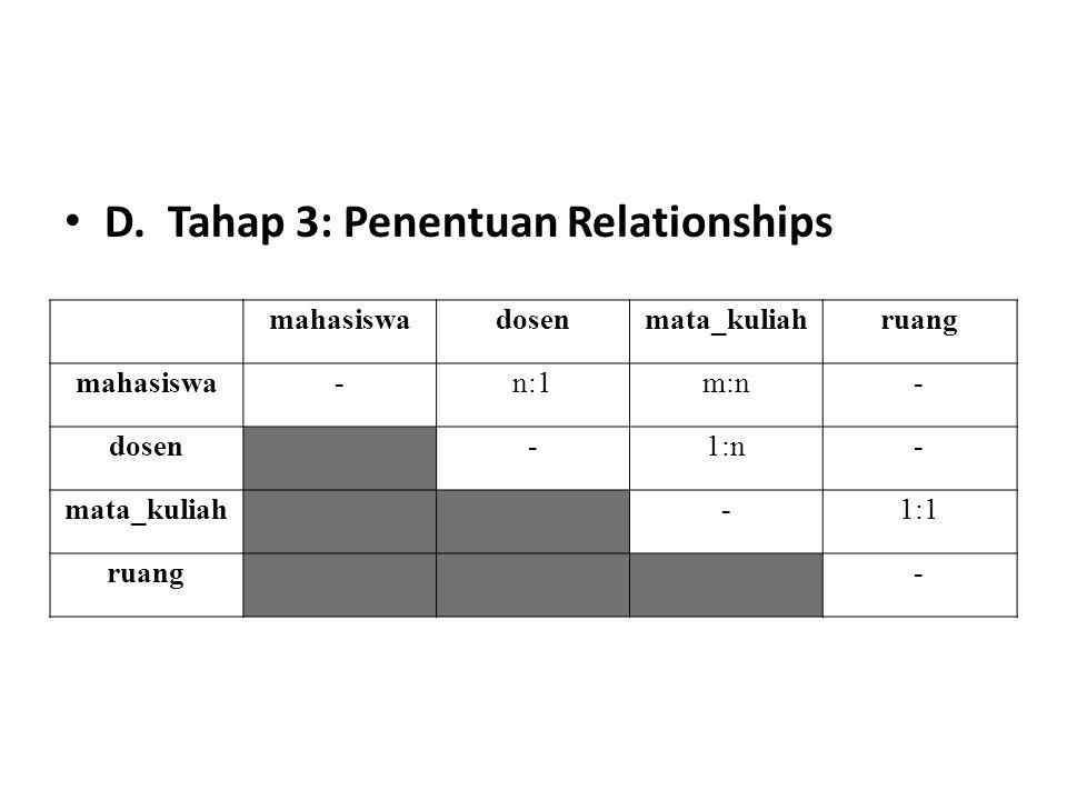 D. Tahap 3: Penentuan Relationships