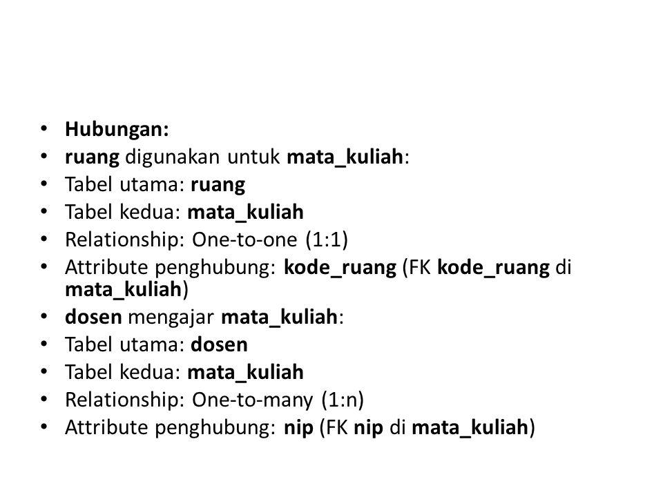 Hubungan: ruang digunakan untuk mata_kuliah: Tabel utama: ruang. Tabel kedua: mata_kuliah. Relationship: One-to-one (1:1)