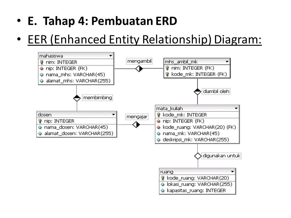 E. Tahap 4: Pembuatan ERD EER (Enhanced Entity Relationship) Diagram: