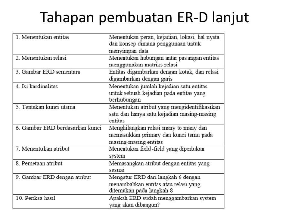 Tahapan pembuatan ER-D lanjut