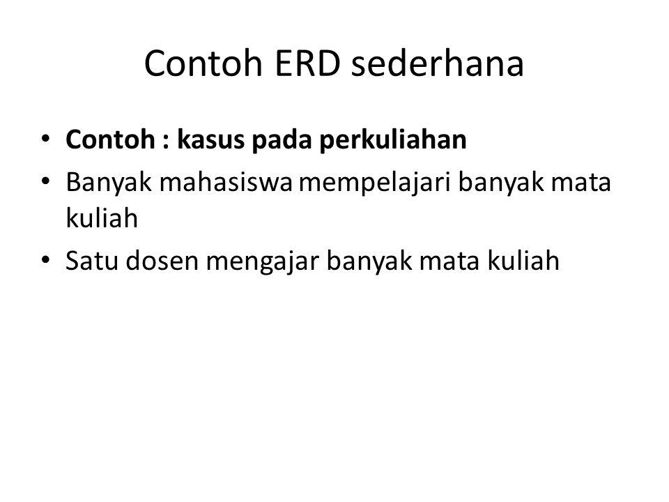 Contoh ERD sederhana Contoh : kasus pada perkuliahan