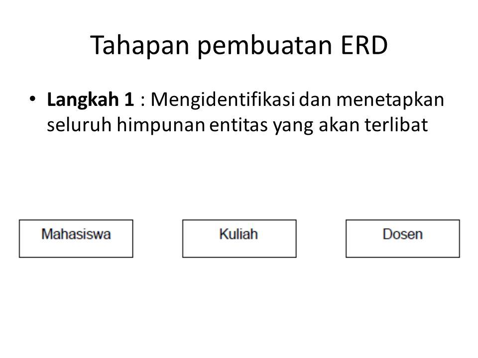 Tahapan pembuatan ERD Langkah 1 : Mengidentifikasi dan menetapkan seluruh himpunan entitas yang akan terlibat.