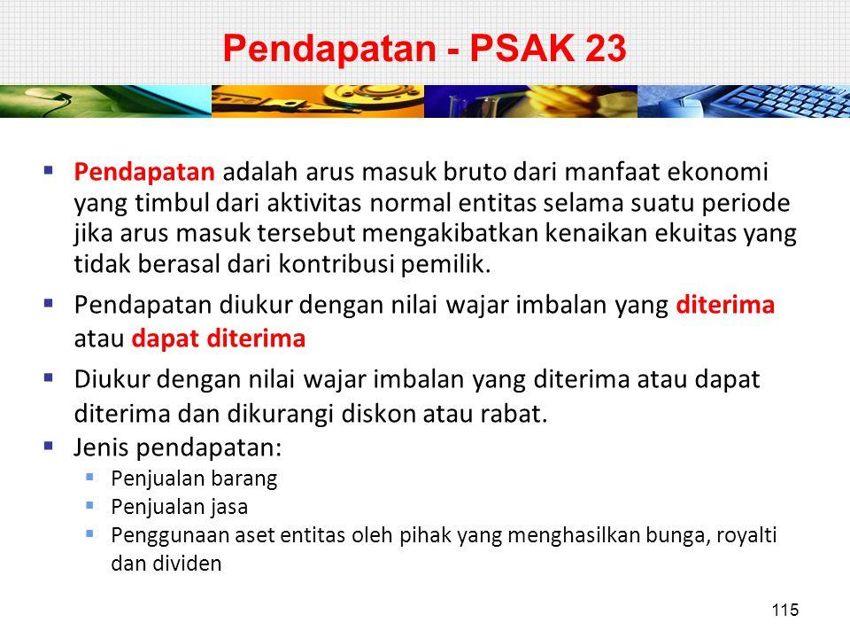 Pendapatan - PSAK 23