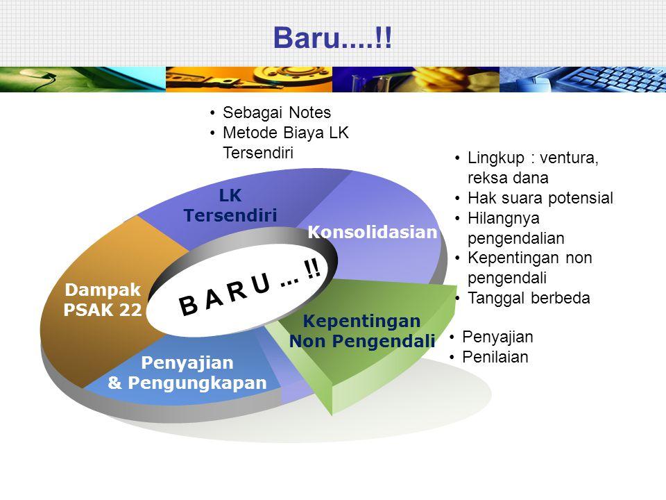 Baru....!! B A R U ... !! Sebagai Notes Metode Biaya LK Tersendiri