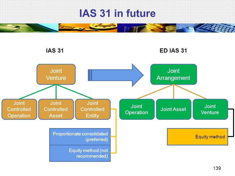 IAS 31 in future IAS 31 ED IAS 31 Joint Venture Joint Arrangement