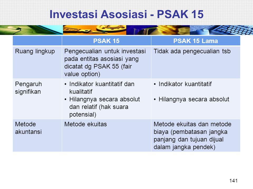 Investasi Asosiasi - PSAK 15