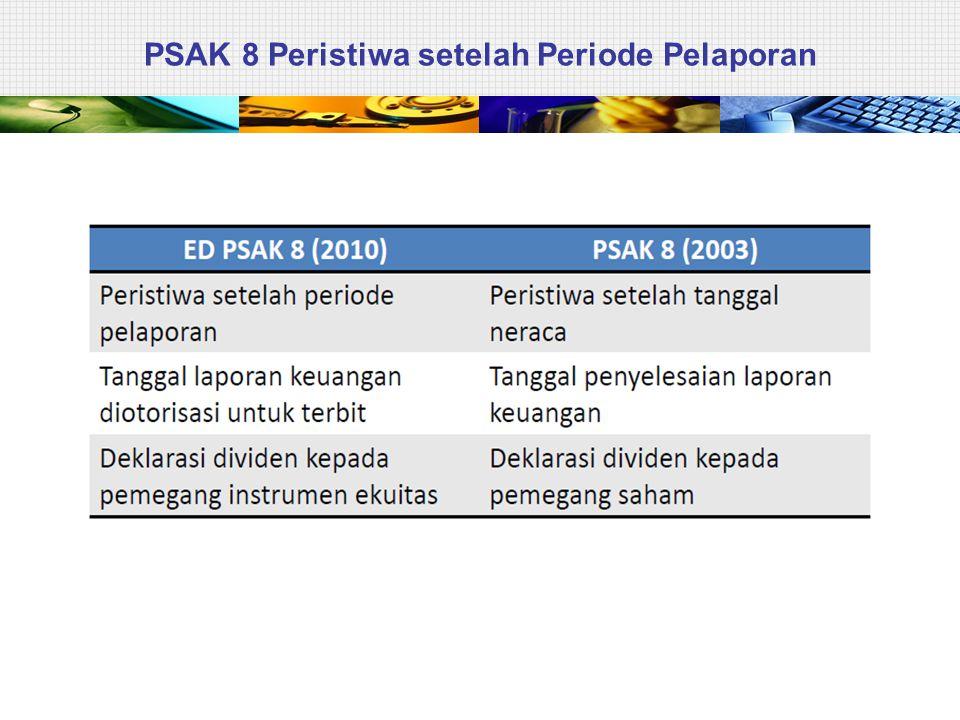 PSAK 8 Peristiwa setelah Periode Pelaporan