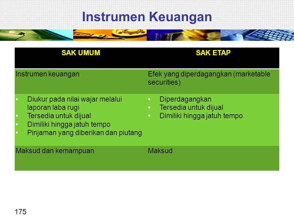 Instrumen Keuangan SAK UMUM SAK ETAP Instrumen keuangan