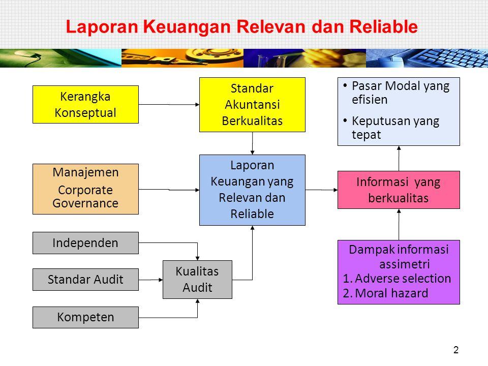 Laporan Keuangan Relevan dan Reliable