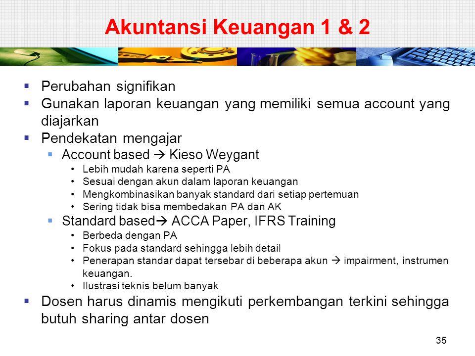 Akuntansi Keuangan 1 & 2 Perubahan signifikan