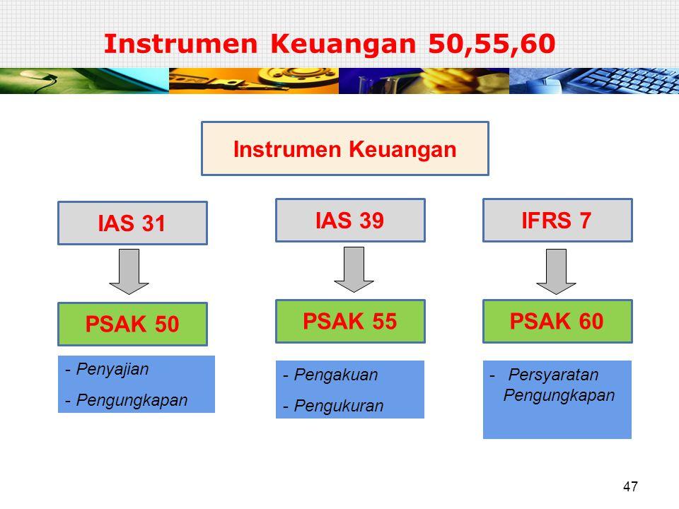 Instrumen Keuangan 50,55,60 Instrumen Keuangan IAS 31 IAS 39 IFRS 7
