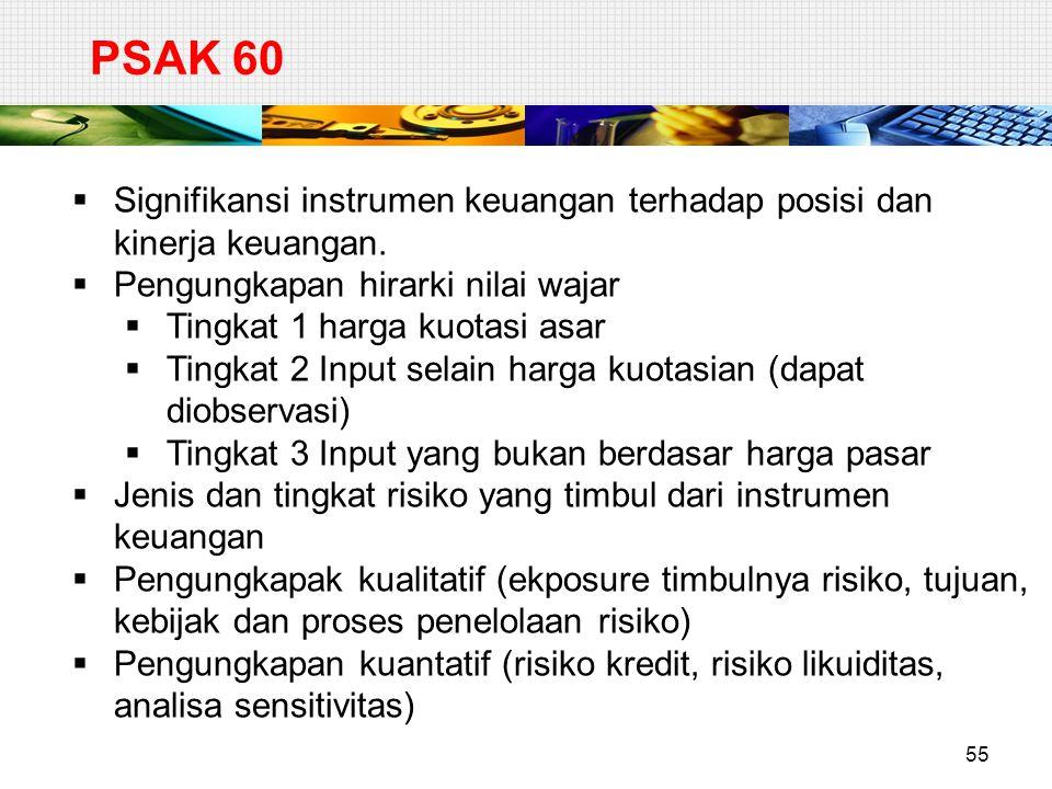 PSAK 60 Signifikansi instrumen keuangan terhadap posisi dan kinerja keuangan. Pengungkapan hirarki nilai wajar.