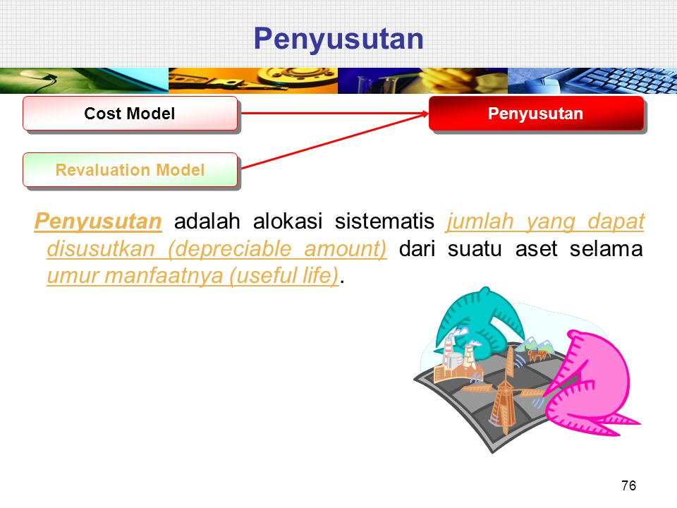 Penyusutan Cost Model. Penyusutan. Revaluation Model.