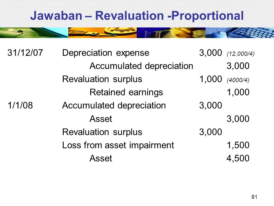 Jawaban – Revaluation -Proportional