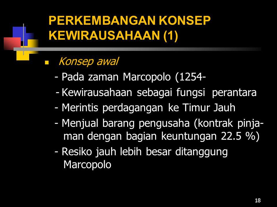 PERKEMBANGAN KONSEP KEWIRAUSAHAAN (1)